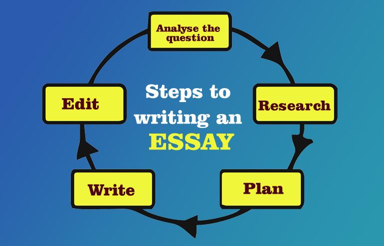 Secret to Essay Writing