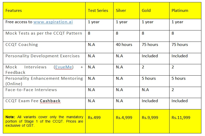 Prepare for TCS-iON CCQT Exam with the only certified